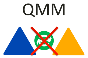 Quest Migration Manager QMM – Directory synchronization does not start