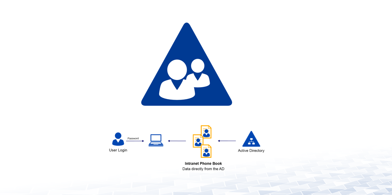 ad based intranet phone book active directory faq