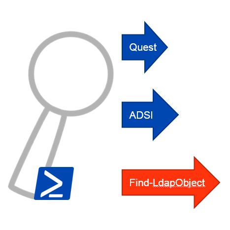 LDAP Search with PowerShell - Find-LdapObject - Active