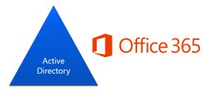 Active Directory and Office 365