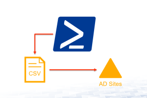 Create Active Directory Sites with PowerShell