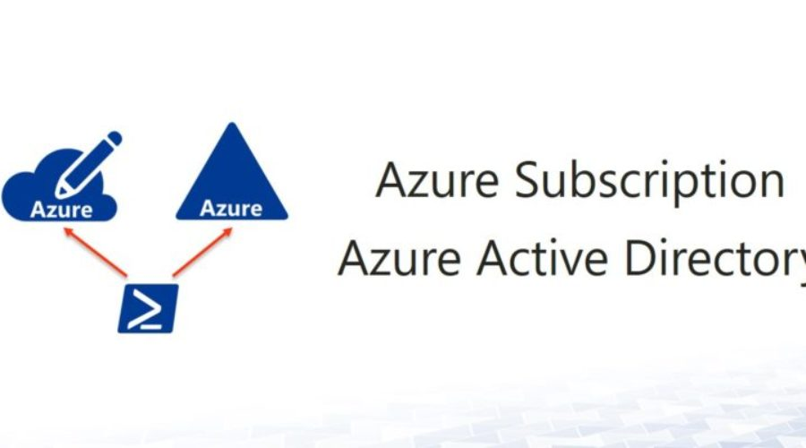 Azure Basics: Connecting with Azure (PowerShell)
