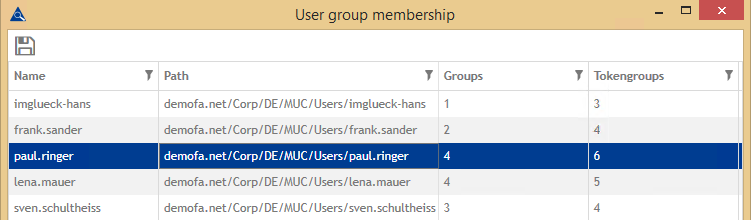 user group membership